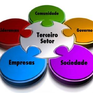Contabilidade especializada em terceiro setor